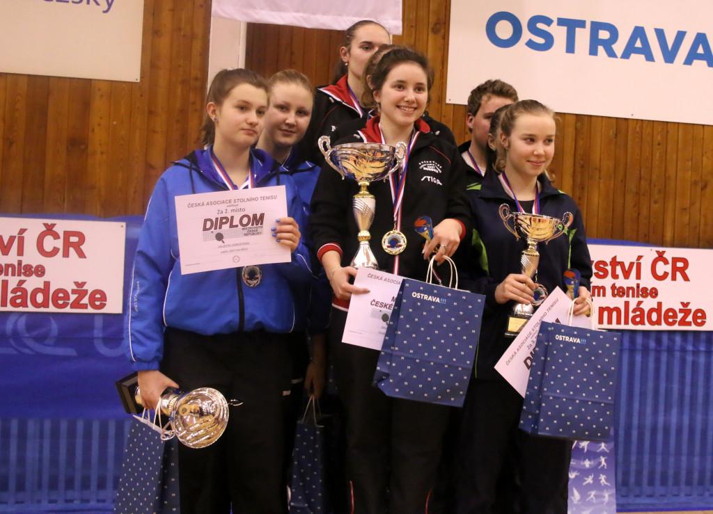 Brateiko, Ševčíková a Ilčíková jsou zlaté!