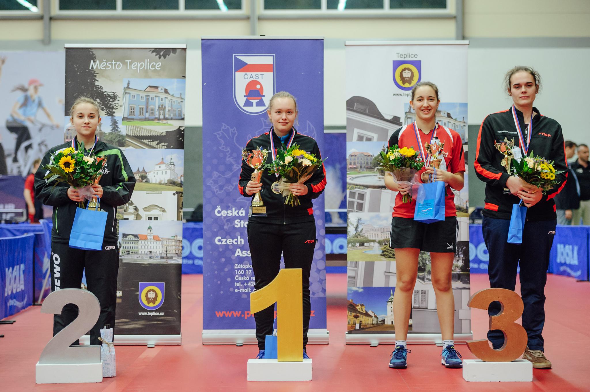Dvě medaile pro Hodonín z MČR dospělých a juniorů do 21 let